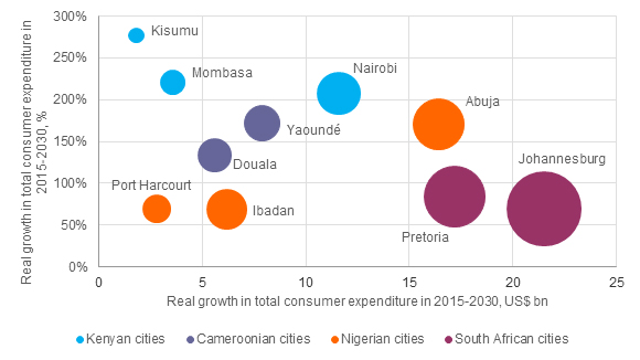top-10-fastest-growing-sub-saharan-cities-for-consumer-spending-in-2015-2030